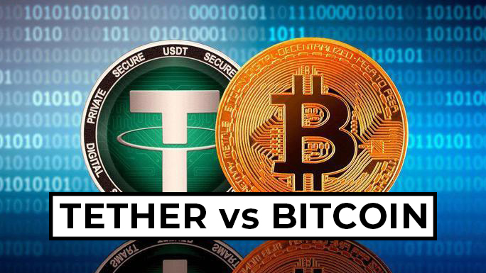 USDTBTC – TETHER vs BITCOIN